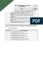 SLA Document