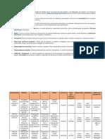 Plan de Gestión Comunicaciones.docx