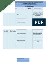 Cronograma  Fase Planeaciòn  Actividades de Aprendizaje 11.xlsx