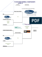 District-III Class A brackets