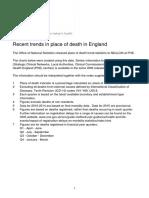 Place of Death England Summary