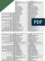 Tabelas maravilha.pdf