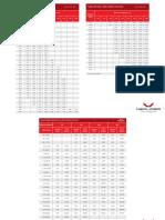 Tabela de Medidas e Composição Aço Inox.pdf
