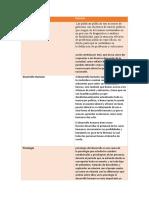 Guia de Actividades y Rubrica de Evaluación - Fase 3 - Diseño y Aplicación de La Investigación