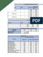 Cbr Capacidad de Soporte California Para Informe Granulares