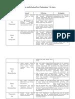 dokumen.tips_persamaan-dan-perbedaan-teori-pembentukan-tata-surya-55c09428664b8.docx