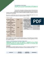 COMPESACION DE PERDIDA ASIENTO.docx