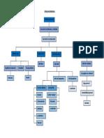 diagrama de restaurante.docx