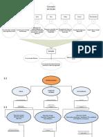 Conceptos de estado1.pdf