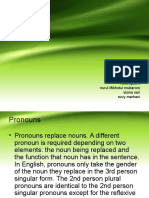 Ppt Pronouns