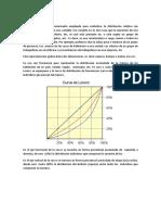 12022019 REPASO CURVA DE LORENZ.docx