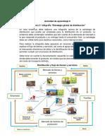 Actividad de aprendizaje 8 evidencia 3.docx