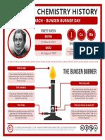 03-31-–-Bunsen-Burner-Day.pdf