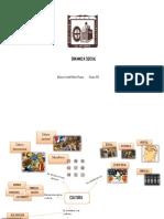 dinamica social.pdf