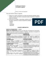 cuadro comparativo medio y modos de transporte.docx