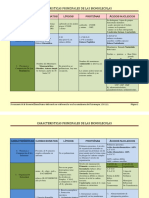 164334212-Cuadro-Comparativo-de-Las-Biomoleculas-2012.pdf