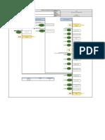 Diagrama de Procesos Operativos Audifono Intrariculares