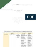 CUADRO COMPARATIVO DE LA UNIVERSIDADES DE COLOMBIA EN LA CARRERA DE ADMINISTRACION DE EMPRESAS.docx