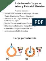 03 Potencial Electrico