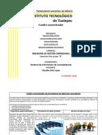 Cuadro concentrador de proveedores de datos por suscripción.docx