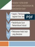Roadmap Kegiatan 5R.pptx
