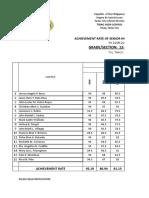 Achievement Rate Sample