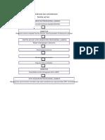 Alur Kredensial Dan Rekredensial NAKES LAINNYA.pdf