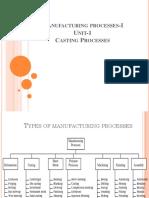Unit_1_Casting Processes.pptx