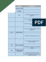 Manual de Calidad vs. ISO 10013