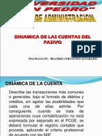 1-Dinamica de Las Cuentas Del Pasivo
