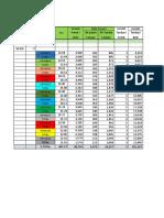 REKAP S.P APRIL 2019 - PER - BLOK DIVISI 3.xlsx