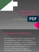 GRAFICOS DEL MOVIMIENTO.pptx