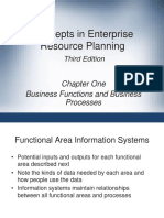 Functional_Areas.ppt