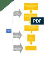 diagrama de trabajo de parto.docx