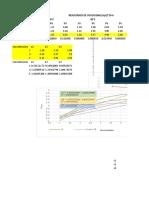 datos de informe de ingenieria.xlsx