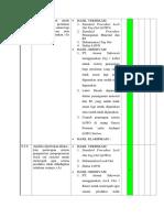 checklist audit 6.5.7-6.9.1.docx