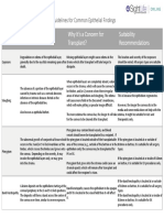 Epithelial Findings Guidance Table