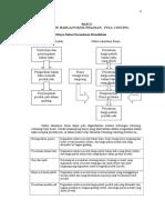 Bab II Metode Harga Pokok Pesanan - Full Costing