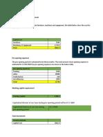 7 Financial Analysis.docx