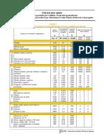 UNI-EN-10456 proprietà termofisiche.pdf
