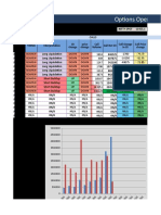 Nifty Options Writing TablesAnalysis - Copy