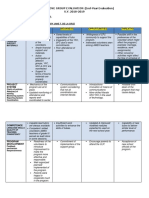 Cornerstone Group Evaluation Sy. 2018-2019