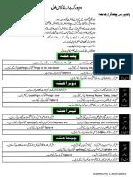 Summar H.W by Mubasher Gill..0334.9635297