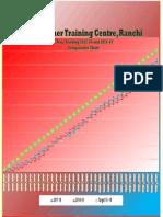 2018-19 Graph 3 Line