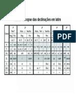 tabela_declincacoes