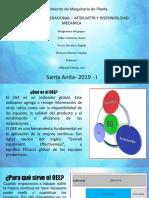 Disponibilidad Mecanica, Mttr, Mtbf