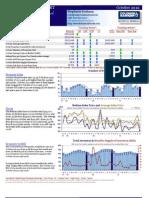 Market Action Report - HP - October 2010