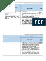 Anexos Estandarizados Lic Funcionamiento