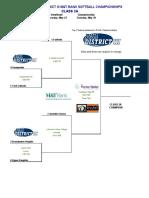 2019 PIAA District-III Class 2A softball brackets