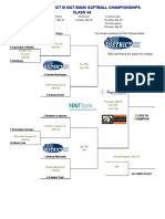 2019 PIAA District-III Class 4A softball brackets
